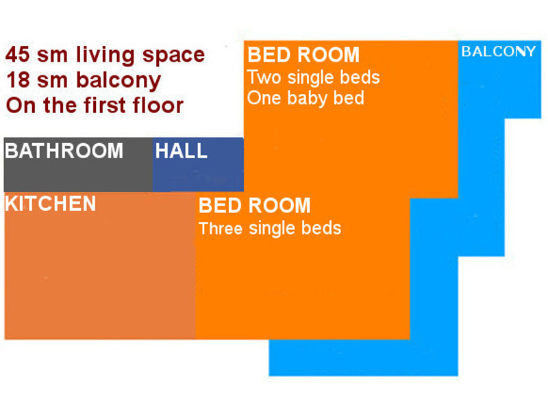 Groundplan of this apartment.